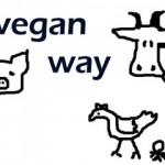 Vegetarisch Leben und trotzdem Muskulatur aufbauen? (+English version)